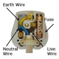 how to wire a plug simplifydiy diy and home improvement solutions rh simplifydiy com wiring diagram trailer plug uk plug wiring uk diagram